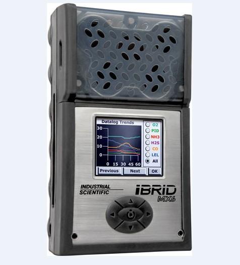 Indsci英思科 MX6矿用复合气体检测仪