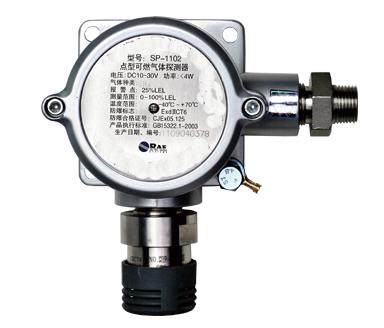 RAE华瑞 SP-1102天然气检测仪