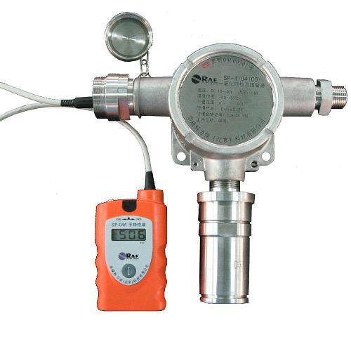 RAE华瑞 SP-4104硫化氢检测仪